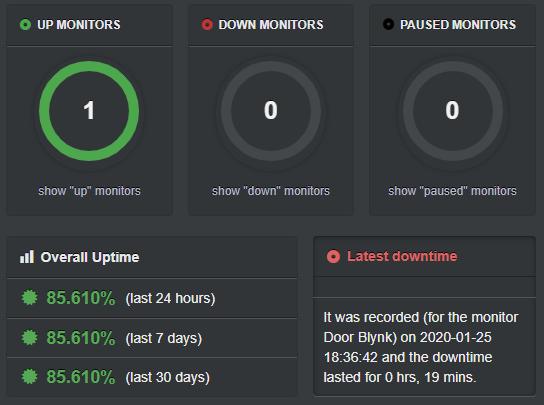uptime screenshot